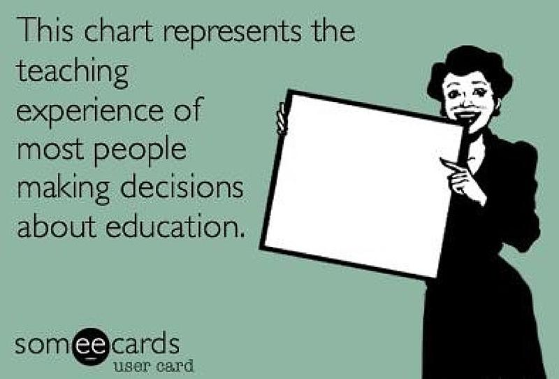 This chart represent the teaching experience of most people making decisions about education